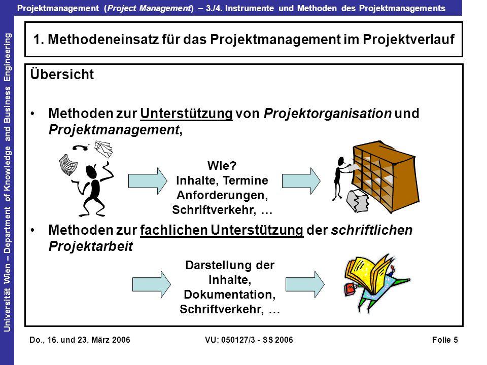 1. Methodeneinsatz für das Projektmanagement im Projektverlauf