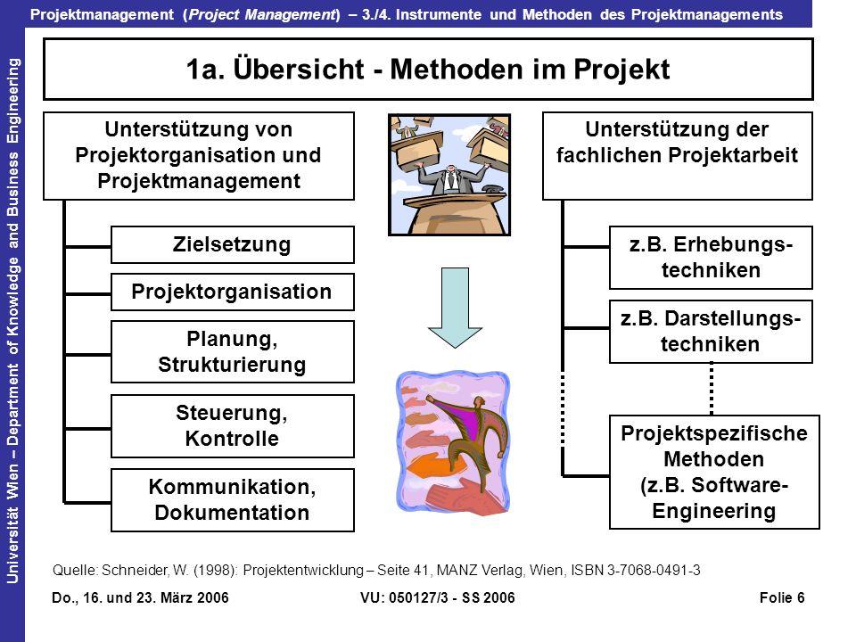 1a. Übersicht - Methoden im Projekt