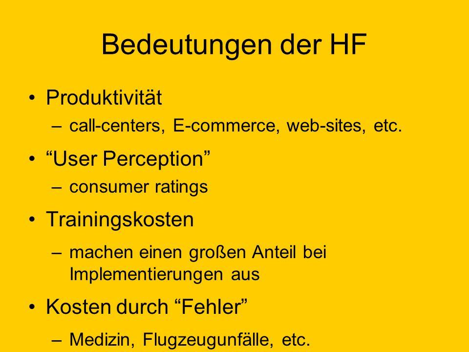Bedeutungen der HF Produktivität User Perception Trainingskosten