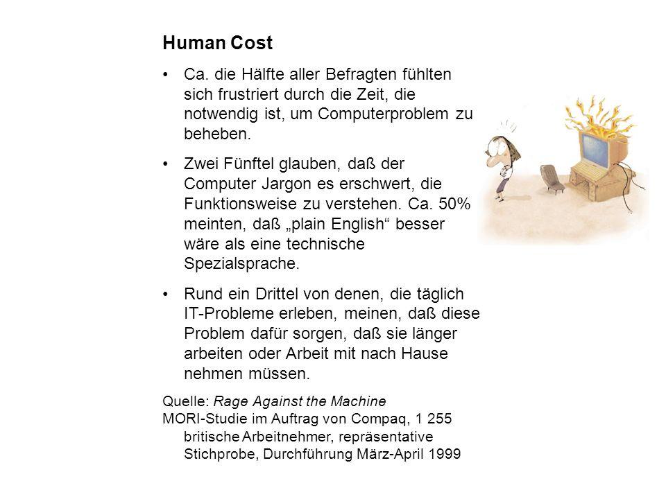 Human Cost Ca. die Hälfte aller Befragten fühlten sich frustriert durch die Zeit, die notwendig ist, um Computerproblem zu beheben.