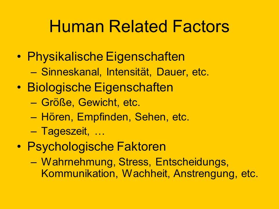 Human Related Factors Physikalische Eigenschaften