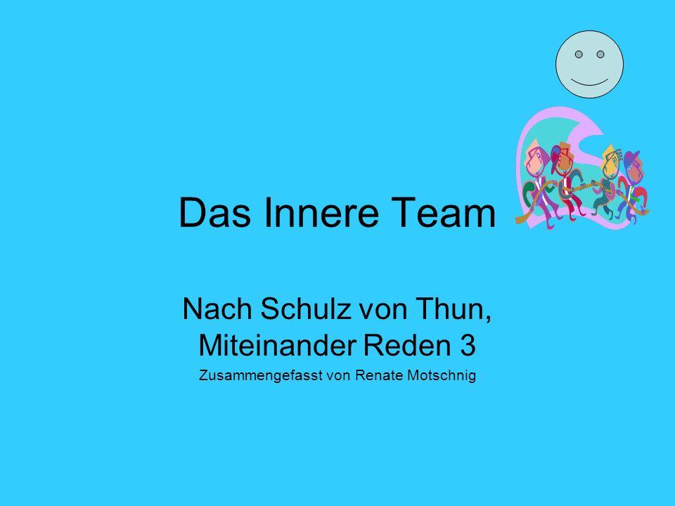 Das Innere Team Nach Schulz von Thun, Miteinander Reden 3