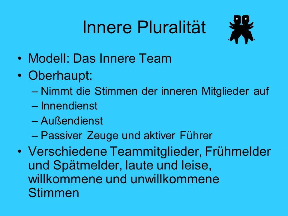 Innere Pluralität Modell: Das Innere Team Oberhaupt: