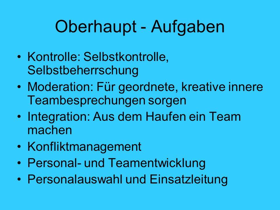Oberhaupt - Aufgaben Kontrolle: Selbstkontrolle, Selbstbeherrschung