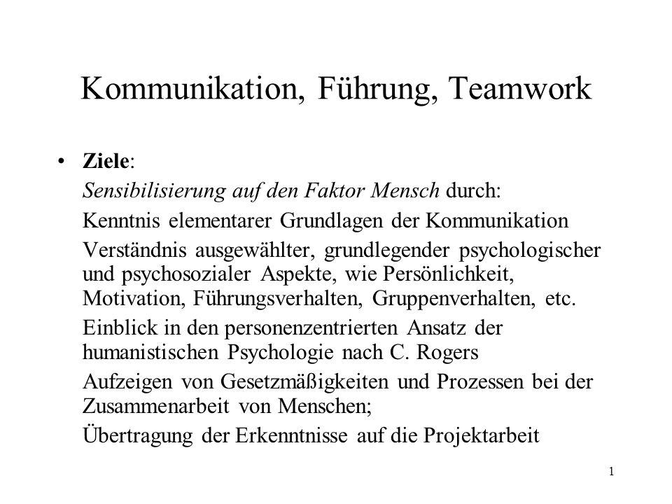 Kommunikation, Führung, Teamwork