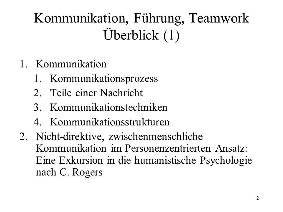 Kommunikation, Führung, Teamwork Überblick (1)