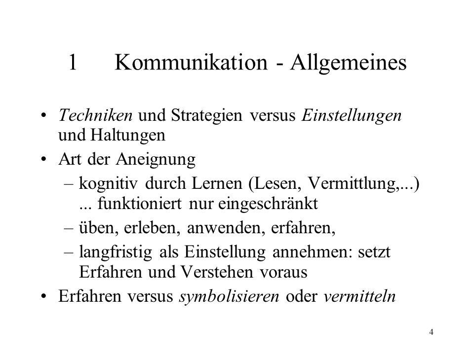1 Kommunikation - Allgemeines