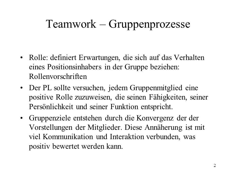Teamwork – Gruppenprozesse