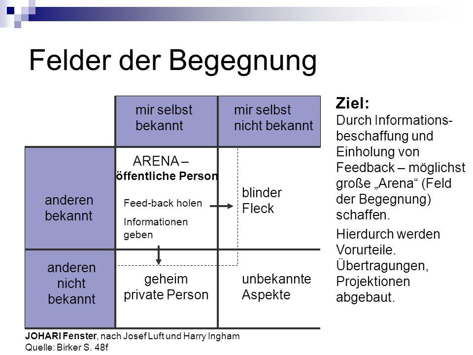 """Felder der Begegnung Ziel: Durch Informations-beschaffung und Einholung von Feedback – möglichst große """"Arena (Feld der Begegnung) schaffen."""
