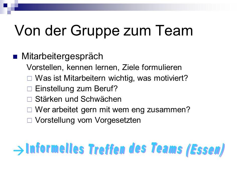 Informelles Treffen des Teams (Essen)