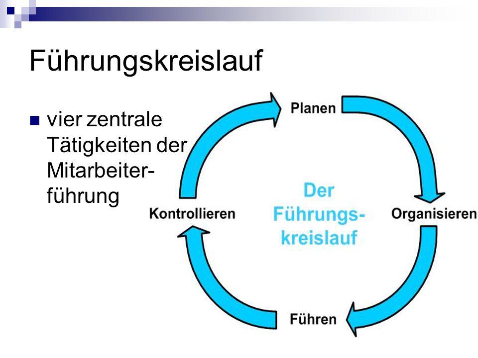 Führungskreislauf vier zentrale Tätigkeiten der Mitarbeiter- führung