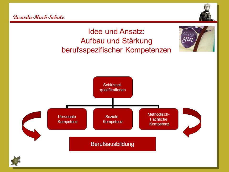 Idee und Ansatz: Aufbau und Stärkung berufsspezifischer Kompetenzen