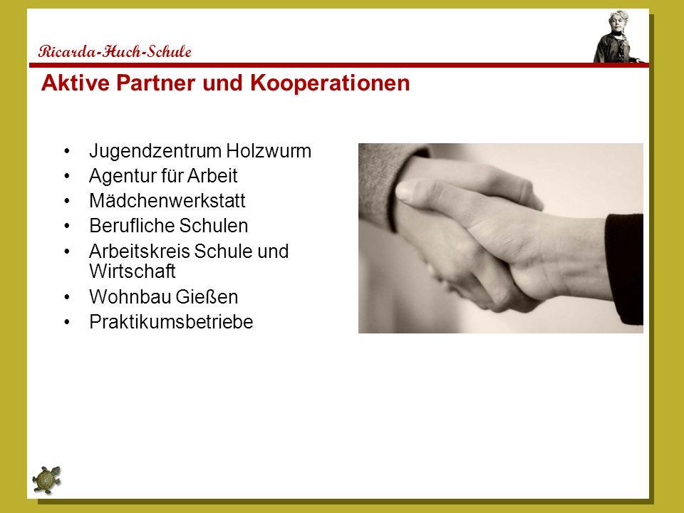 Aktive Partner und Kooperationen