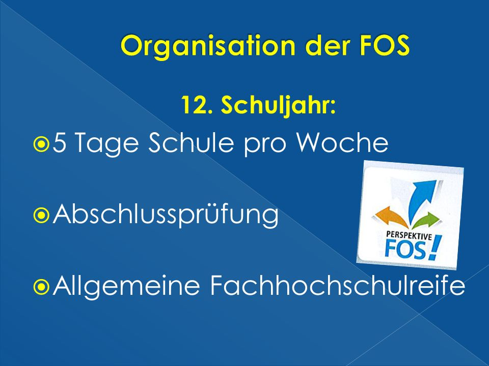 Organisation der FOS 5 Tage Schule pro Woche Abschlussprüfung