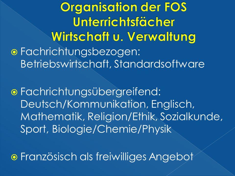 Organisation der FOS Unterrichtsfächer Wirtschaft u. Verwaltung