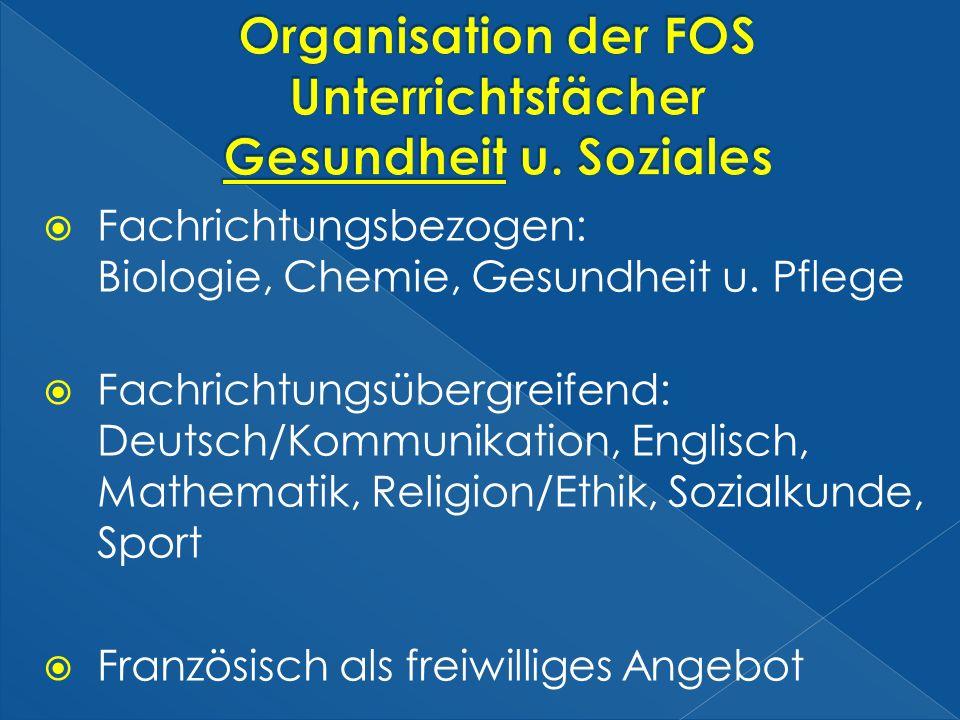 Organisation der FOS Unterrichtsfächer Gesundheit u. Soziales