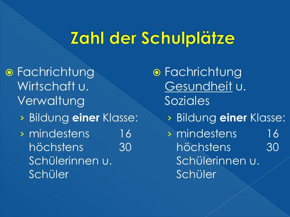 Zahl der Schulplätze Fachrichtung Wirtschaft u. Verwaltung