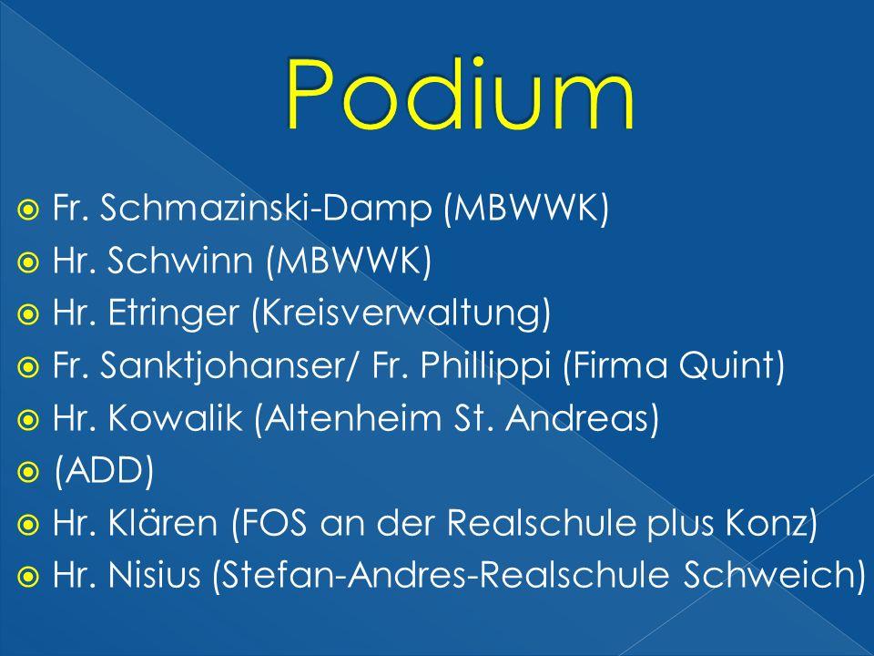 Podium Fr. Schmazinski-Damp (MBWWK) Hr. Schwinn (MBWWK)