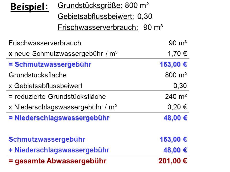 Beispiel: Grundstücksgröße: 800 m² Gebietsabflussbeiwert: 0,30