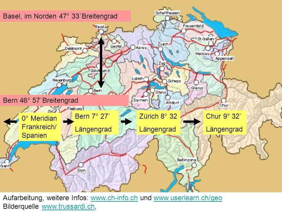 Basel, im Norden 47° 33`Breitengrad