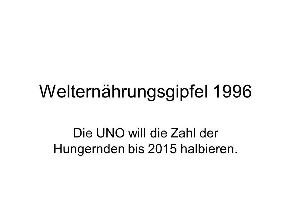 Welternährungsgipfel 1996