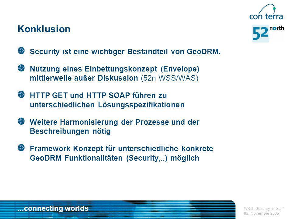 Konklusion Security ist eine wichtiger Bestandteil von GeoDRM.