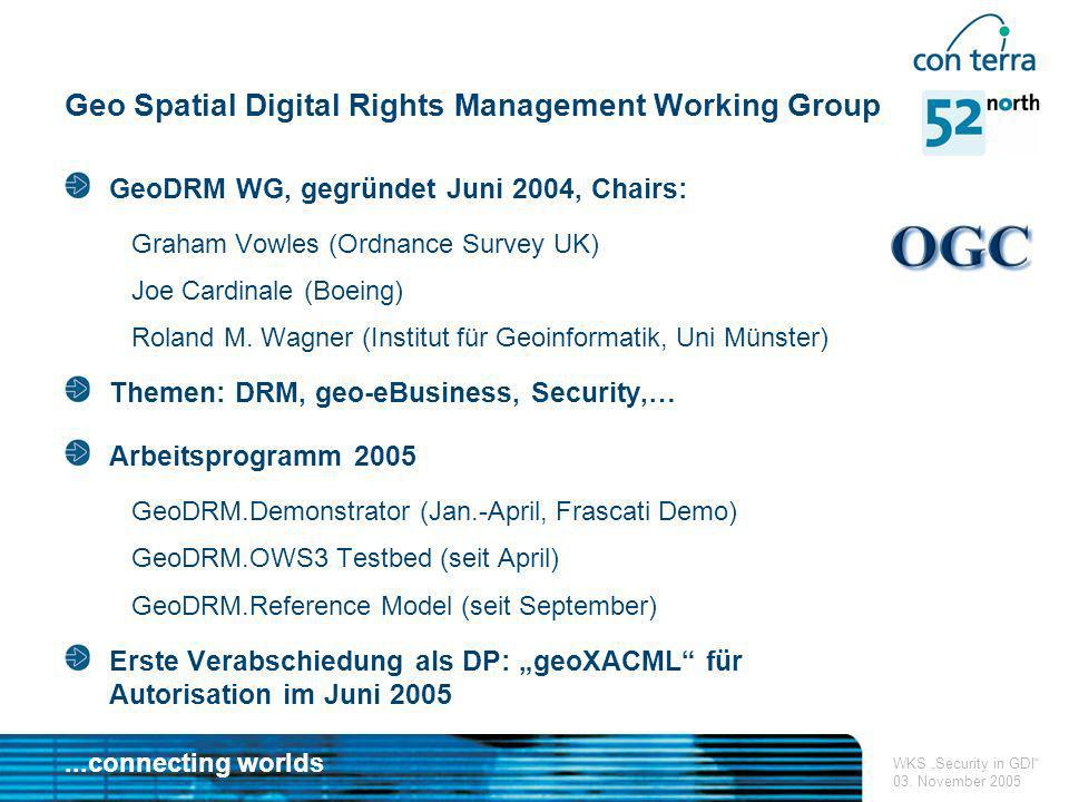 Geo Spatial Digital Rights Management Working Group