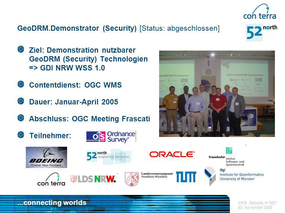 GeoDRM.Demonstrator (Security) [Status: abgeschlossen]