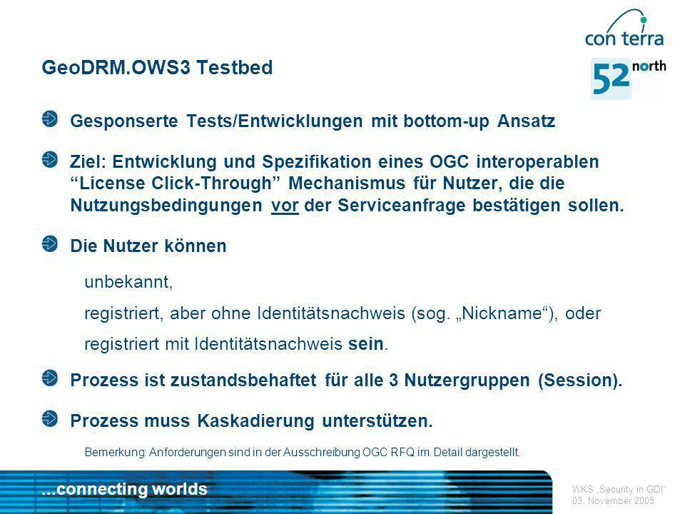 GeoDRM.OWS3 Testbed Gesponserte Tests/Entwicklungen mit bottom-up Ansatz.