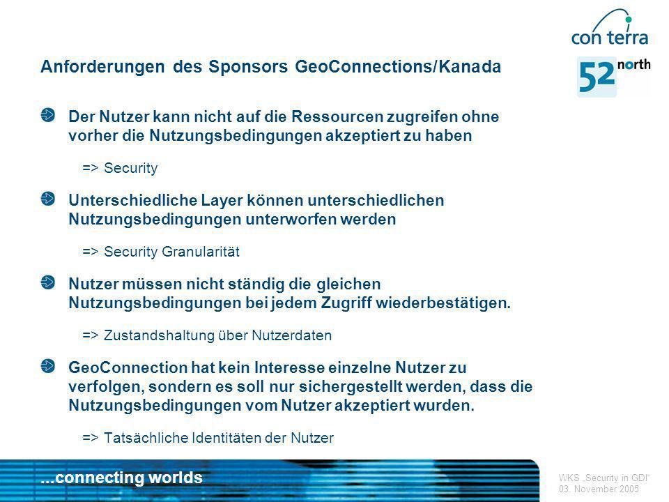 Anforderungen des Sponsors GeoConnections/Kanada