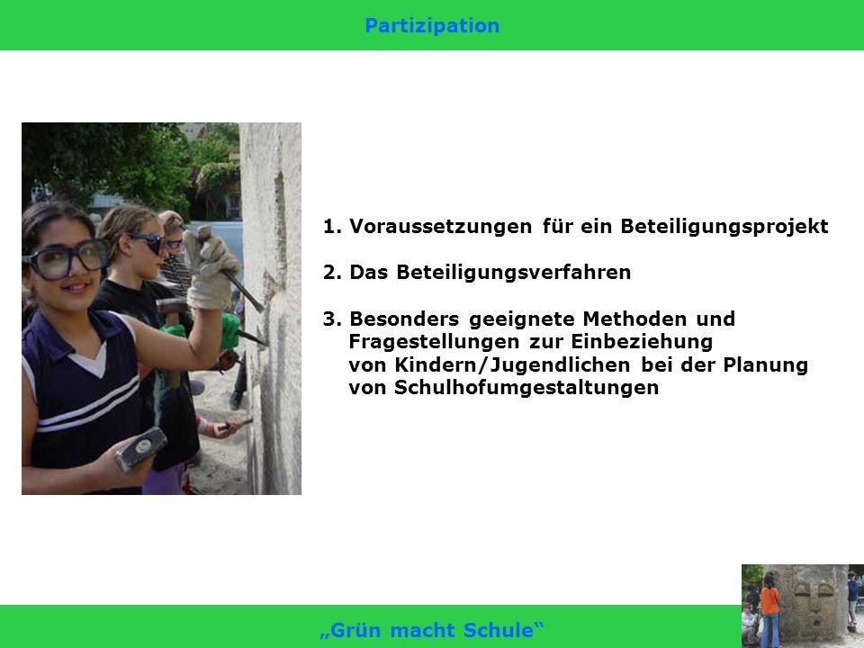 Partizipation 1. Voraussetzungen für ein Beteiligungsprojekt. 2. Das Beteiligungsverfahren. 3. Besonders geeignete Methoden und.
