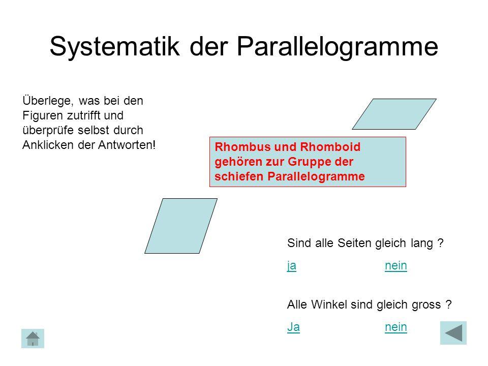 Systematik der Parallelogramme