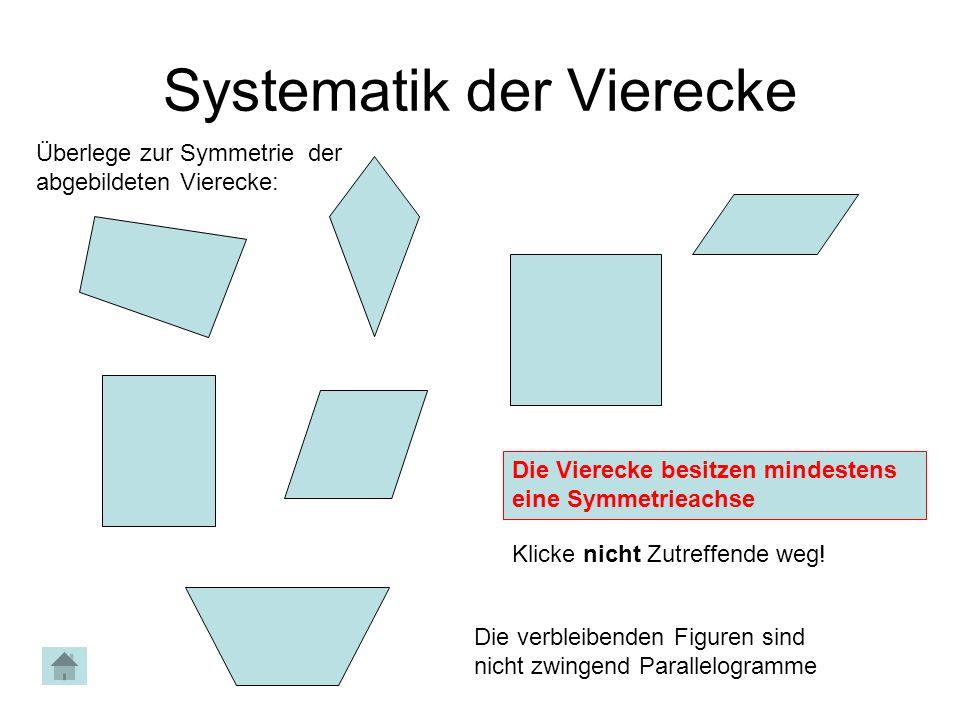 Systematik der Vierecke