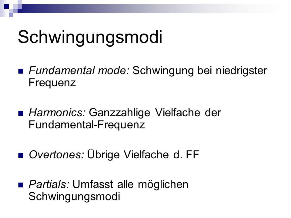 Schwingungsmodi Fundamental mode: Schwingung bei niedrigster Frequenz
