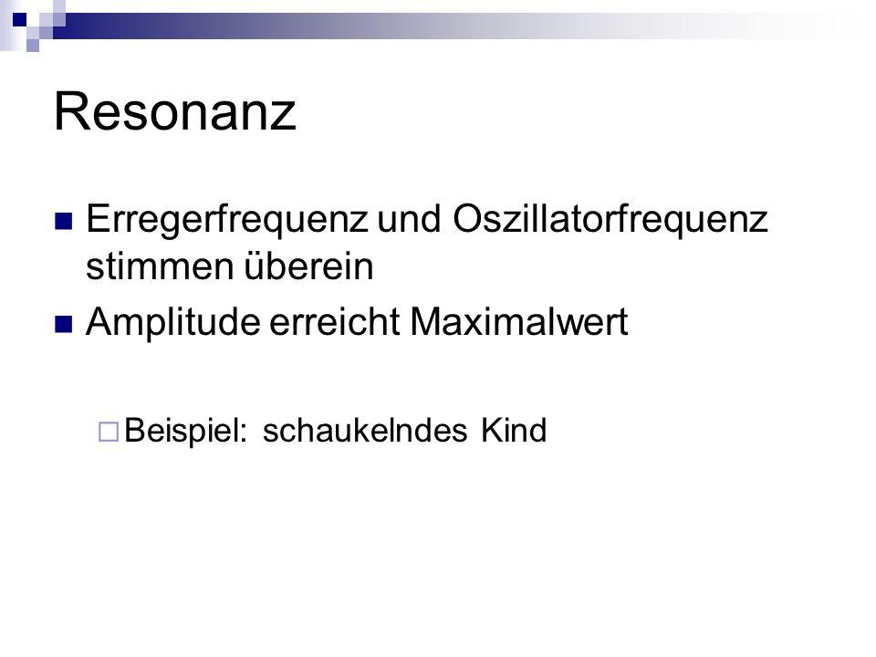 Resonanz Erregerfrequenz und Oszillatorfrequenz stimmen überein