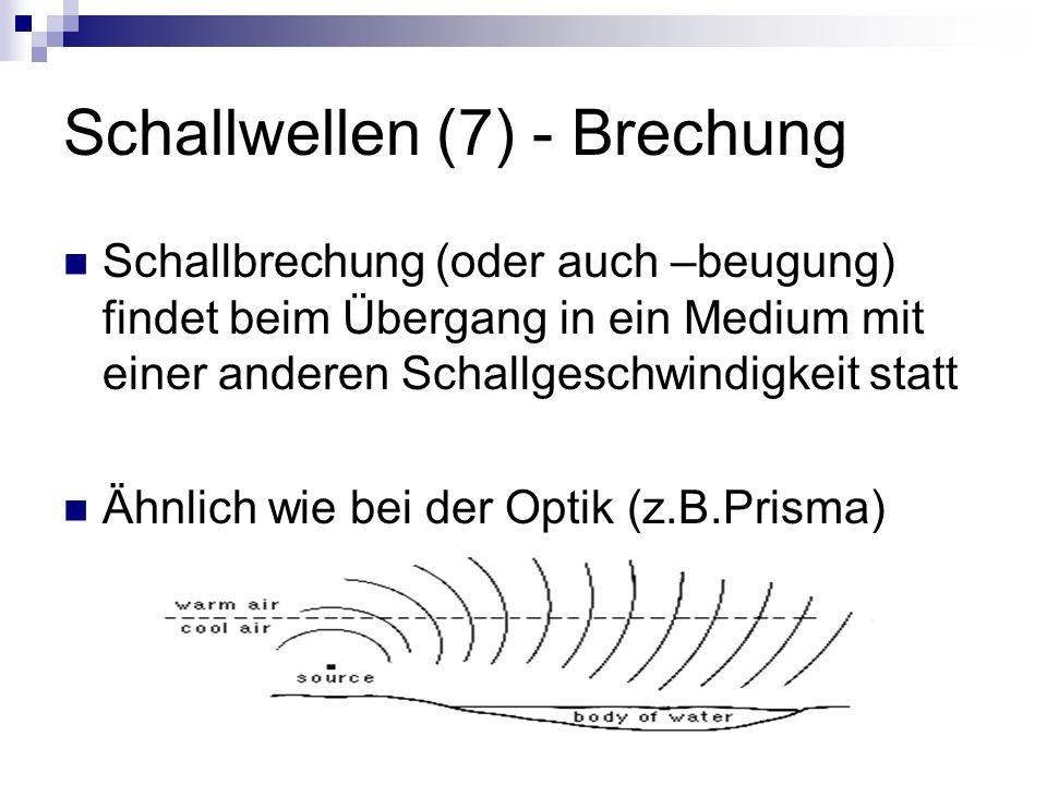 Schallwellen (7) - Brechung