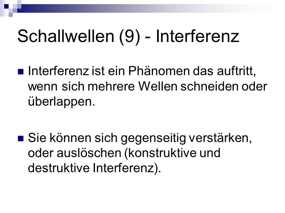 Schallwellen (9) - Interferenz