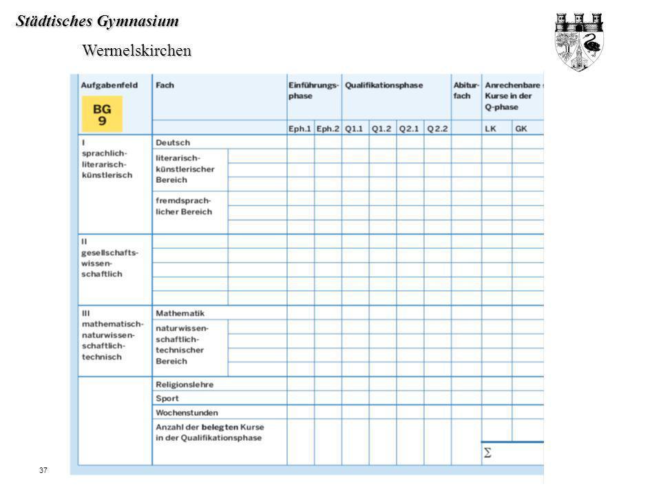 Planungsbogen G9