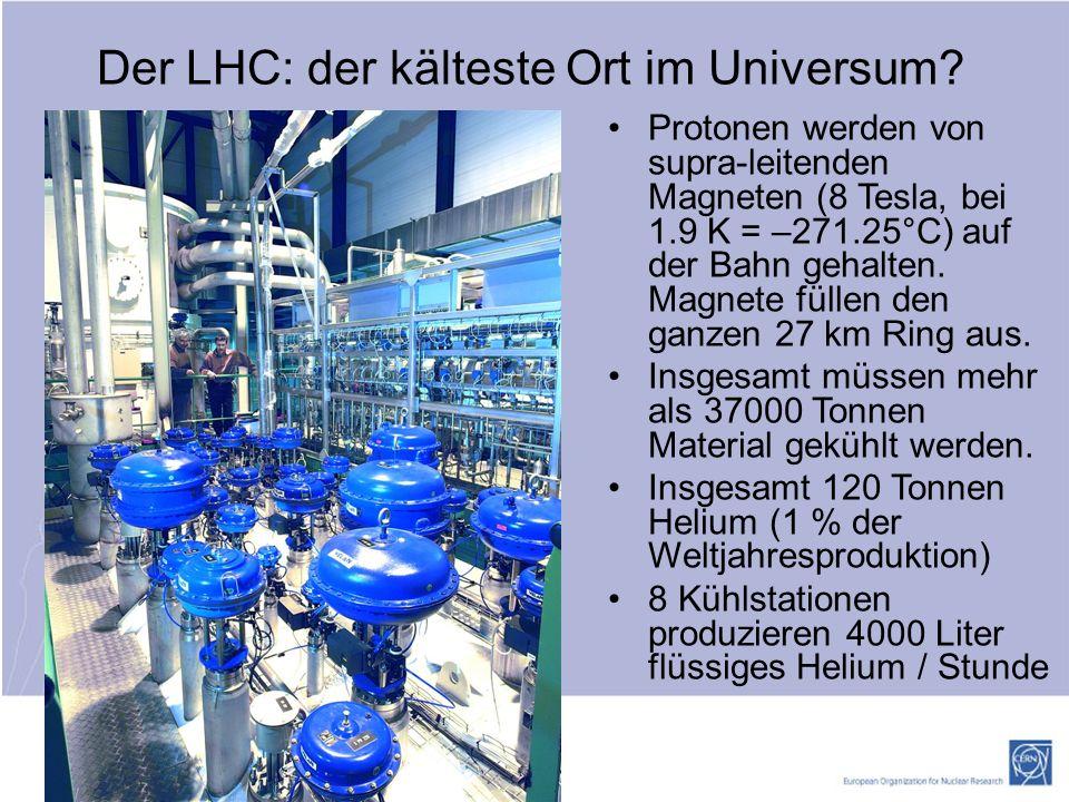 Der LHC: der kälteste Ort im Universum