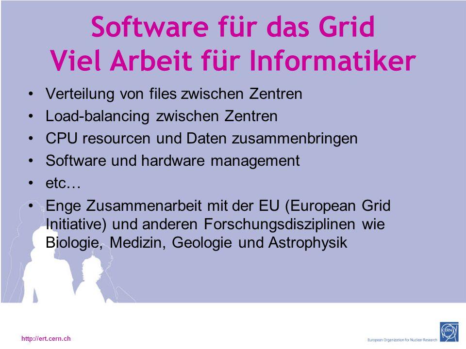 Software für das Grid Viel Arbeit für Informatiker