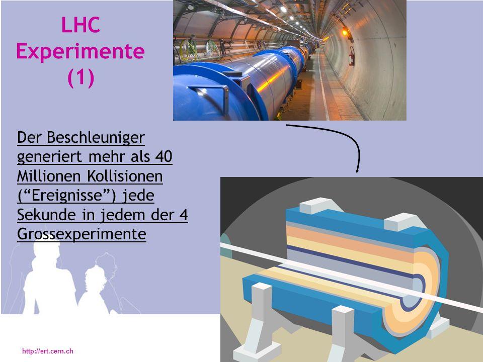 LHC Experimente (1) Der Beschleuniger generiert mehr als 40 Millionen Kollisionen ( Ereignisse ) jede Sekunde in jedem der 4 Grossexperimente.