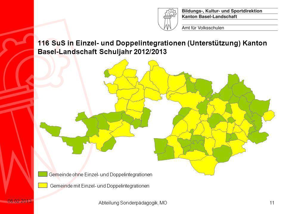 116 SuS in Einzel- und Doppelintegrationen (Unterstützung) Kanton Basel-Landschaft Schuljahr 2012/2013