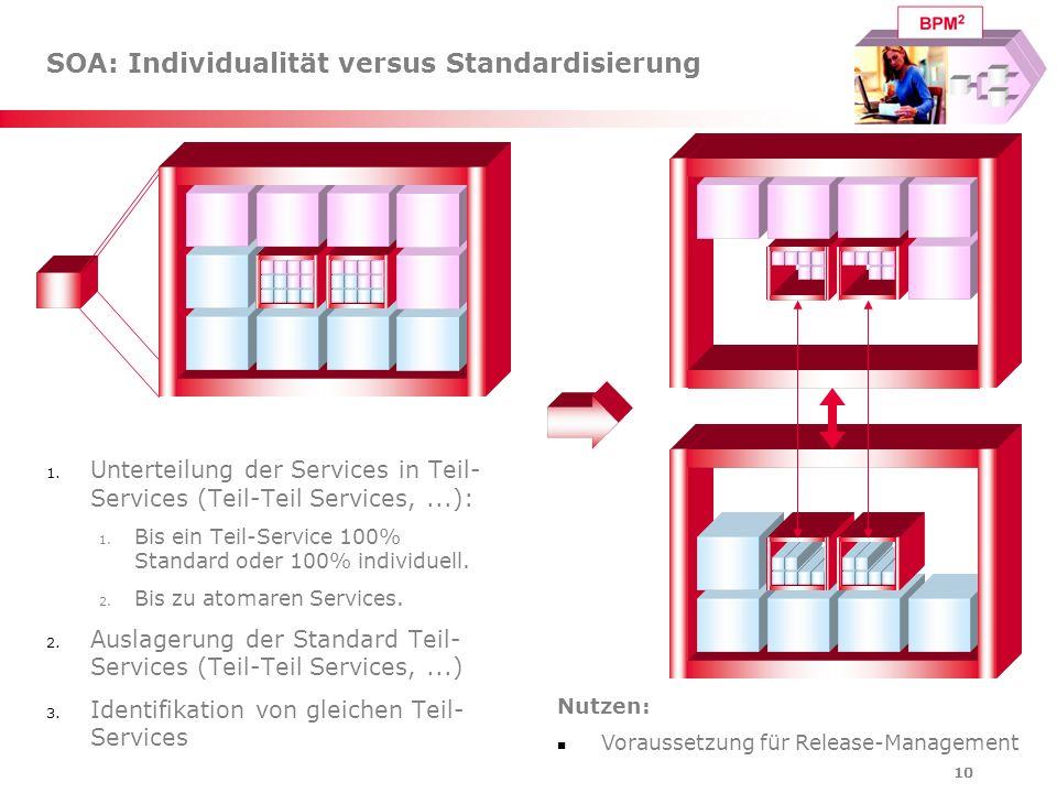 SOA: Individualität versus Standardisierung