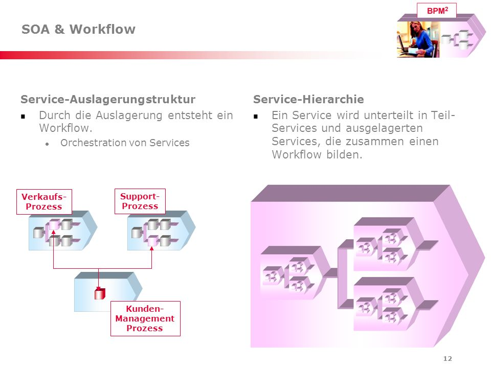 SOA & Workflow Service-Auslagerungstruktur