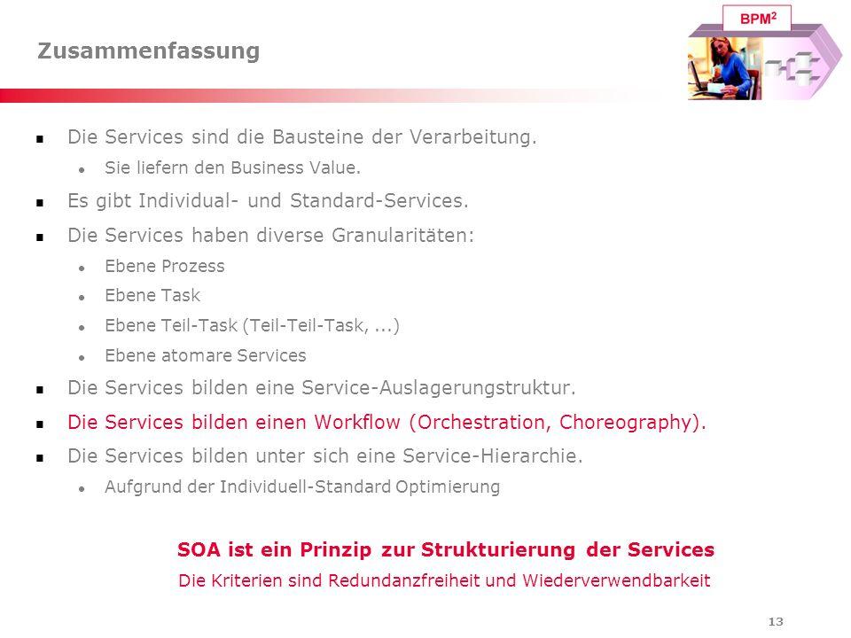 SOA ist ein Prinzip zur Strukturierung der Services