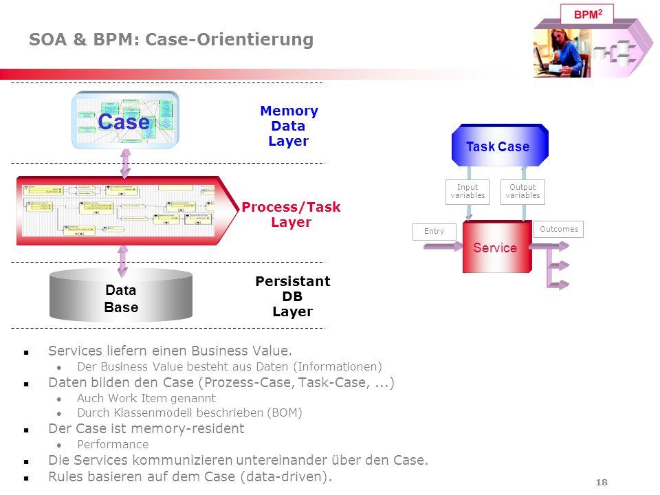 SOA & BPM: Case-Orientierung