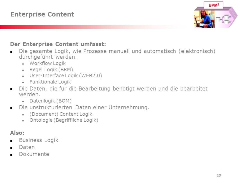 Enterprise Content Der Enterprise Content umfasst: