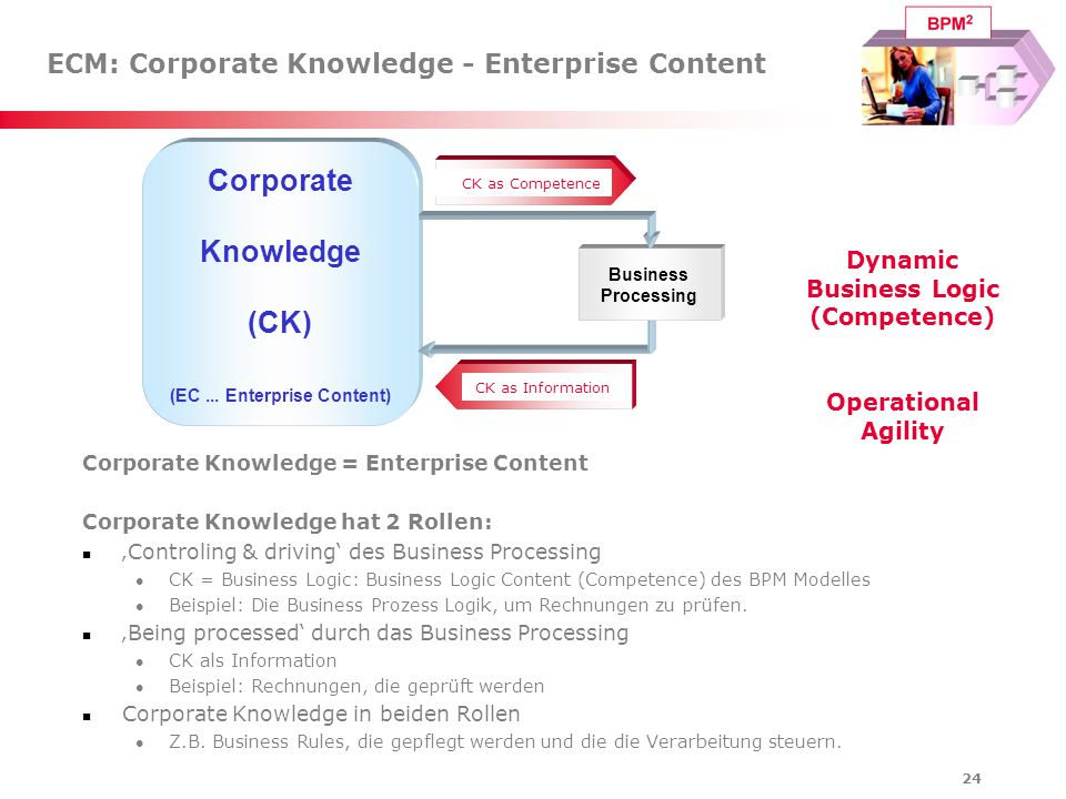 ECM: Corporate Knowledge - Enterprise Content