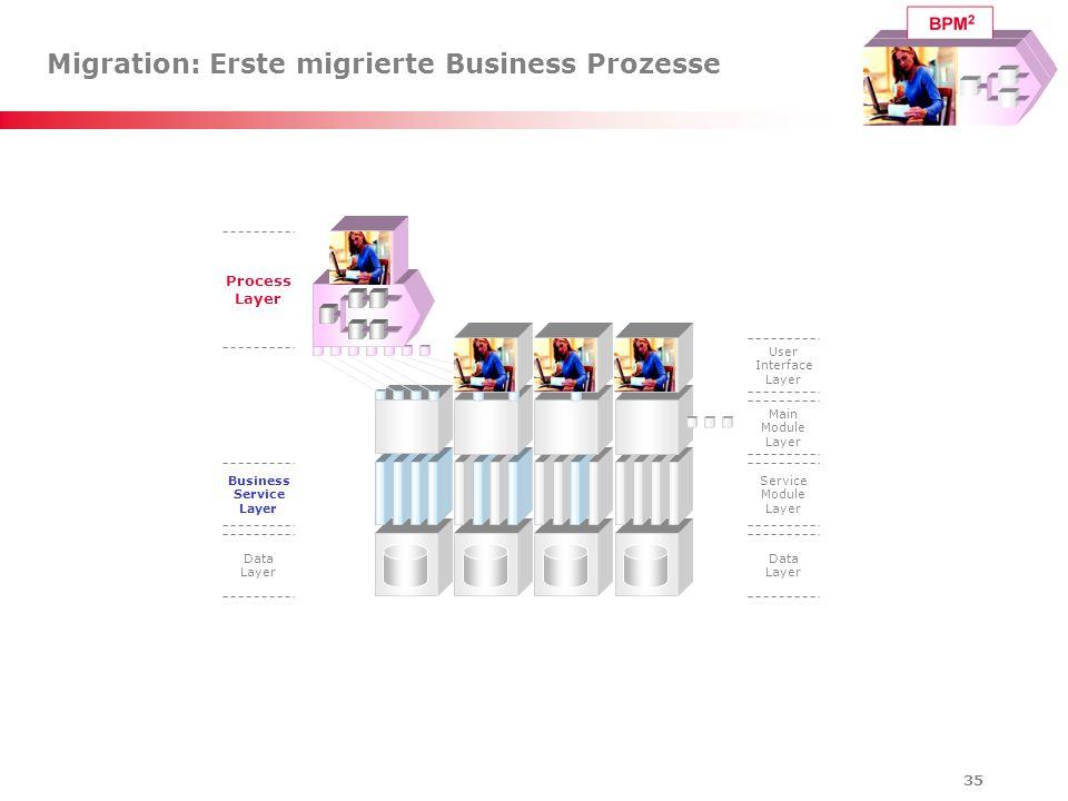 Migration: Erste migrierte Business Prozesse