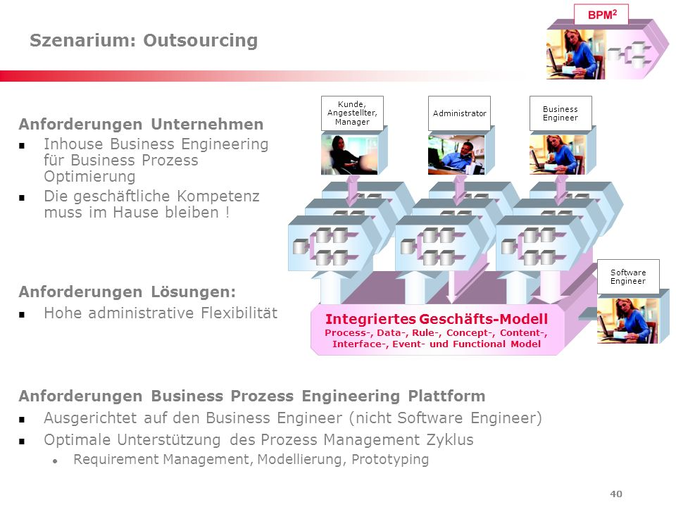 Szenarium: Outsourcing